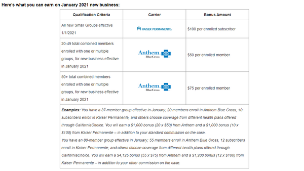 Big Bonuses on CalChoice Business: Up to $100 Per Subscriber