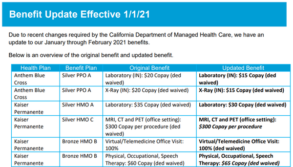 CaliforniaChoice 1/1/21 Benefit Corrections